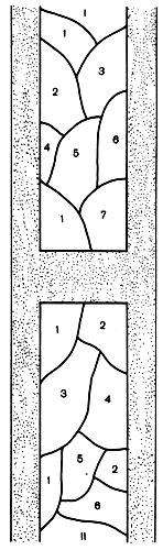 Двухсторонние миксбордеры. Схема I: 1 — флокс метельчатый (белый); 2 — астра многолетняя; 3 — лилия (красная); 4 — ирис гибридный; 5 — гайлардия; 6 — флокс шиловидный; 7 — функия. Схема II: 1 — флокс шиловидный; 2 - ирис гибридный; 3 — функия; 4 — флокс метельчатый; 5 — лилия (красная); 6 — астра многолетняя