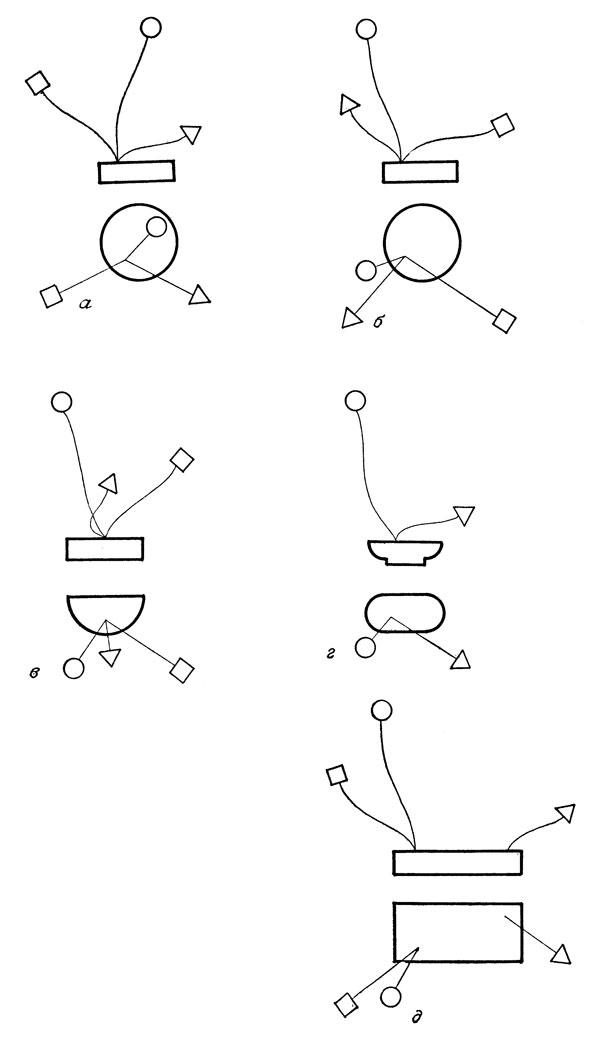 прямостоячей формы букета:
